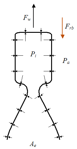 schematic for isolated rocket engine