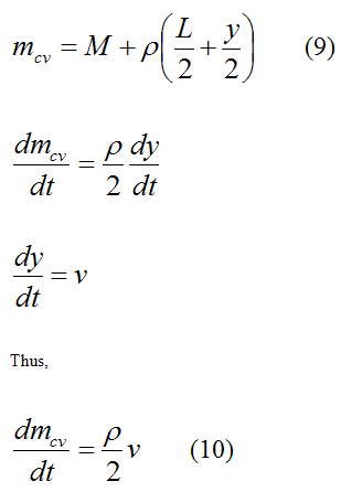 expression for rate of change of mass inside control volume