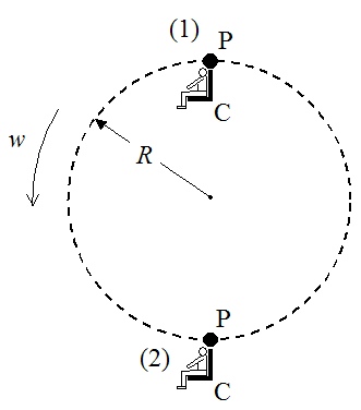 schematic of ferris wheel