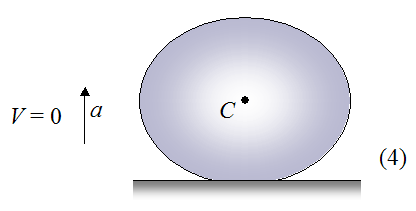 stage 4 of bouncing ball falling vertically downward under influence of gravity