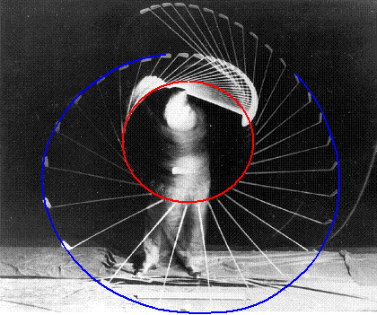 Bobby Jones golf swing with red and blue curves to illustrate