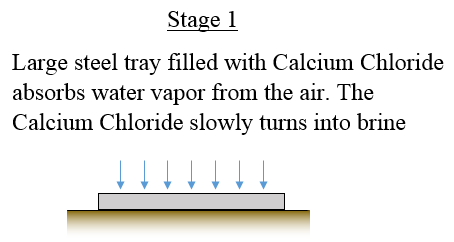 water from air using calcium chloride 1