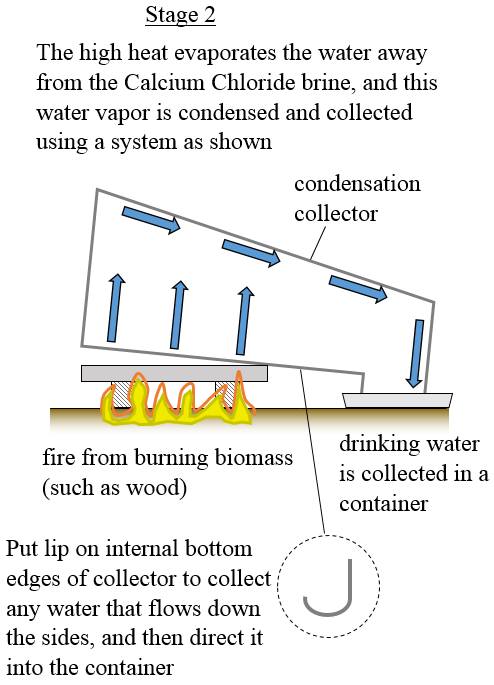 water from air using calcium chloride 2