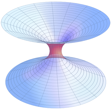 wormhole diagram