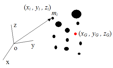 center of mass of system of particles