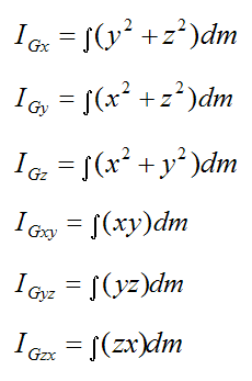 The inertia terms for the Euler equations