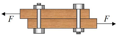 friction problems figure 4