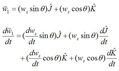 Angular acceleration of ws for gyro top