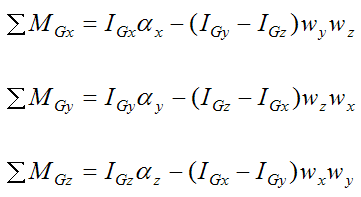 Moment equations for the gyroscope wheel