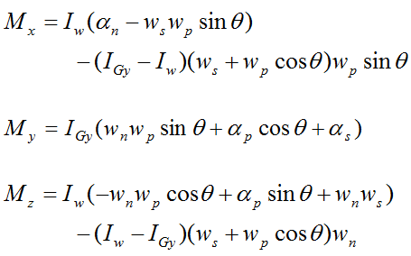 Hardest Math Equation Apply the euler equations of