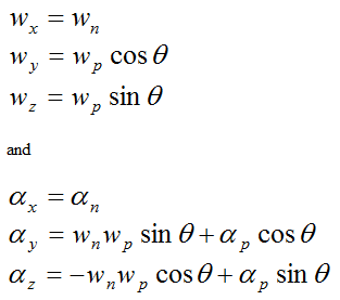 resolved angular vel and acc for gyroscope rod for general motion