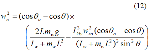 final equation for wn for general gyroscope motion