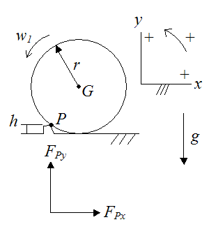 Schematic of impulse and momentum problem where a ball hits a bump