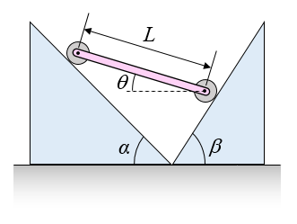 inclined plane problem figure 2
