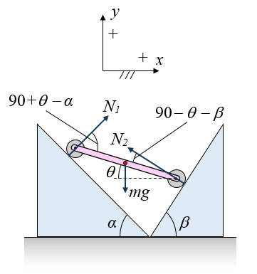 inclined plane problem figure 5