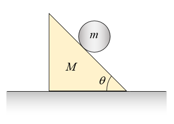 inclined plane problem figure 4