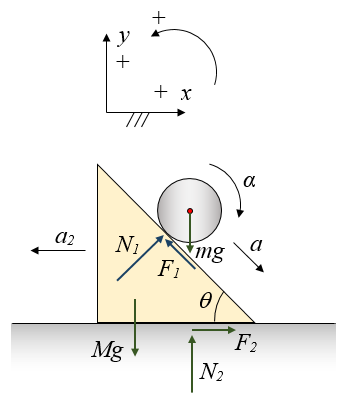 inclined plane problem figure 9