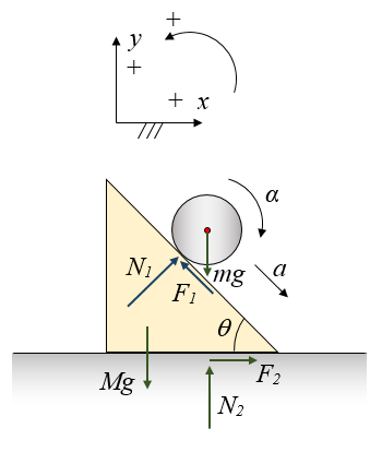 inclined plane problem figure 8