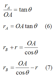Equation for rA and rB for example crank drive for instant center case 1