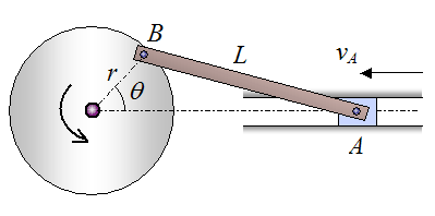 Schematic of example crank drive for kinematics problem