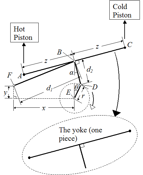 Kinematics ross yoke problem
