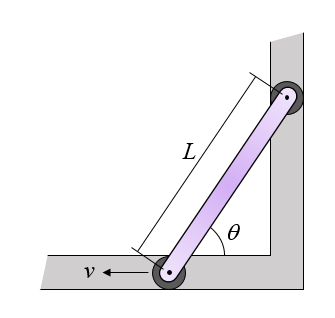 kinetic energy problem figure 4