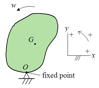 Schematic of rigid body experiencing planar motion about fixed point O for kinetic energy