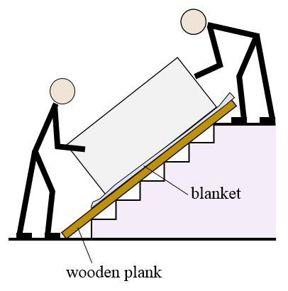 how to move heavy objects up or down stairs with plank
