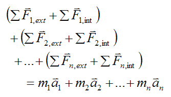 Sum over each particle in the system for Newtons second law