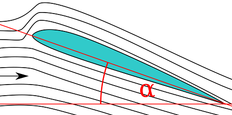 airflow over an airfoil