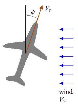 plane adjusting flight path due to wind 1