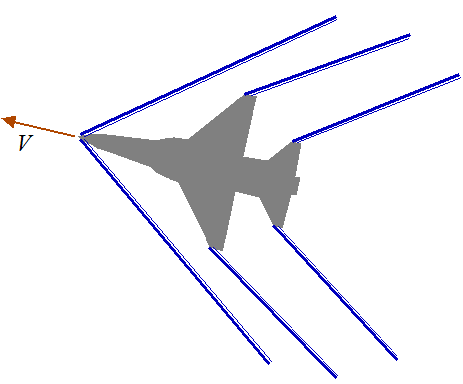 supersonic flight shock waves