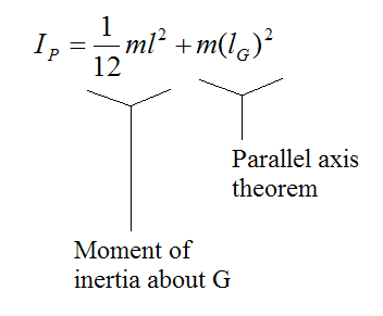moment of inertia of bat