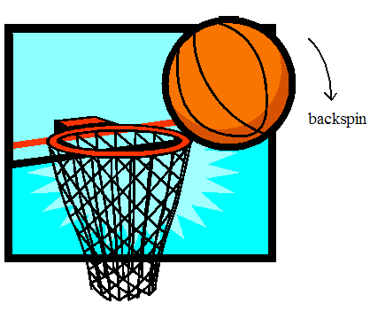 backspin for physics of basketball