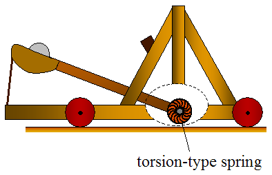 mangonel catapult using torsion type energy storage device