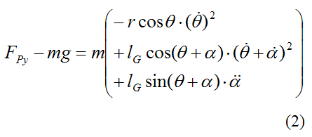 specific force equation in y-direction for golf swing