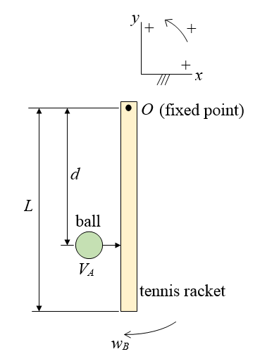 tennis physics 1