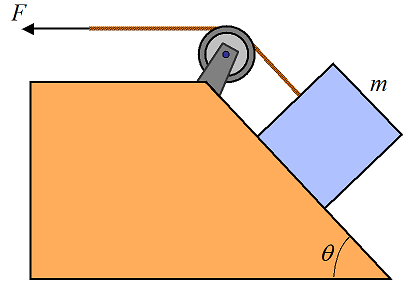 pulley problems figure 1