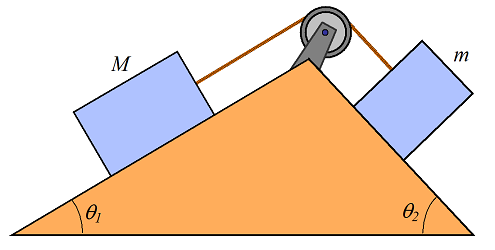 pulley problems figure 6