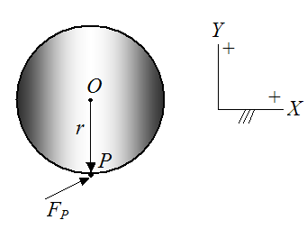 Example problem illustrating the right hand rule