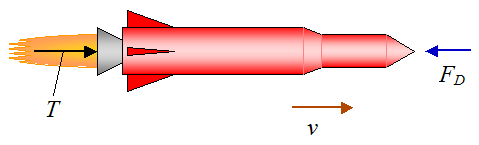 schematic of rocket traveling horizontally through the air at velocity v