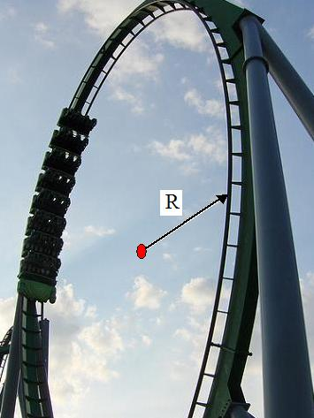 roller coaster going around a loop
