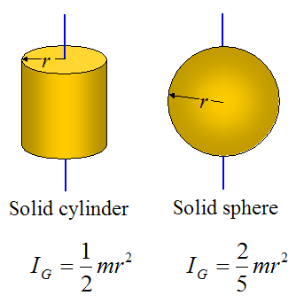 common rotational inertia values 1