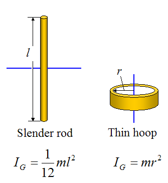common rotational inertia values 2
