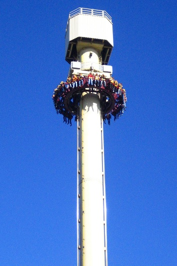 thermodynamics problems drop tower