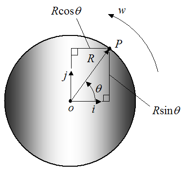 Example problem showing use of vector derivative 9