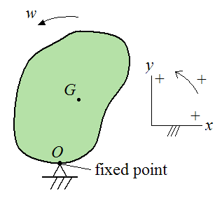 Schematic for rigid body experiencing planar motion and rotating about fixed point O for ang mom
