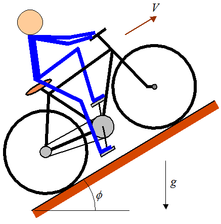 bicycle going up incline