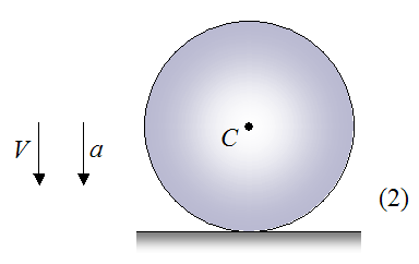 stage 2 of bouncing ball falling vertically downward under influence of gravity
