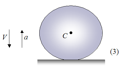 stage 3 of bouncing ball falling vertically downward under influence of gravity